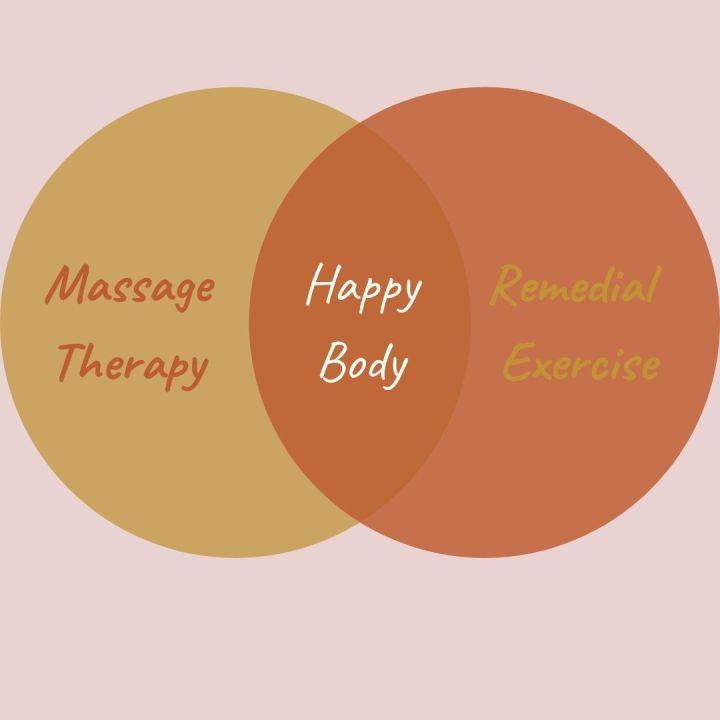 Massage Therapy's bestfriend